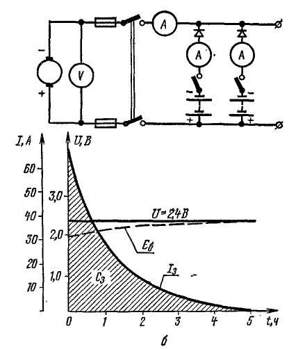 Схемы подключения батарей к