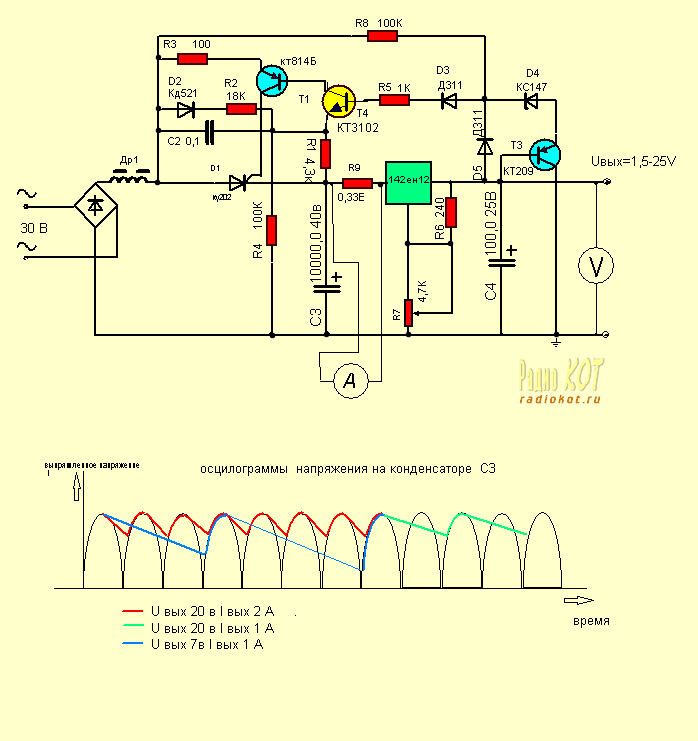 Блок питания с регулировкой напряжения и тока своими руками схема 9